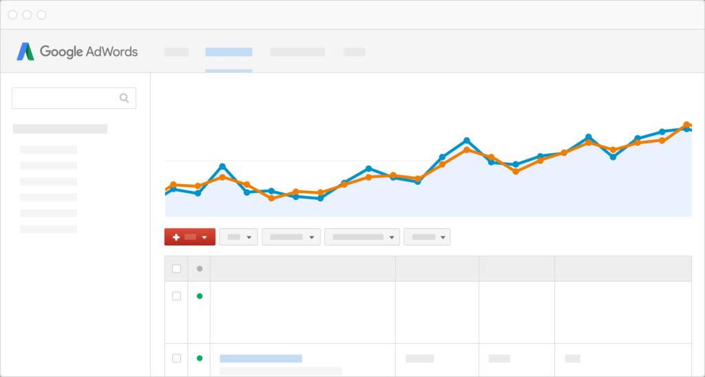 Google Adwords Campagin Services